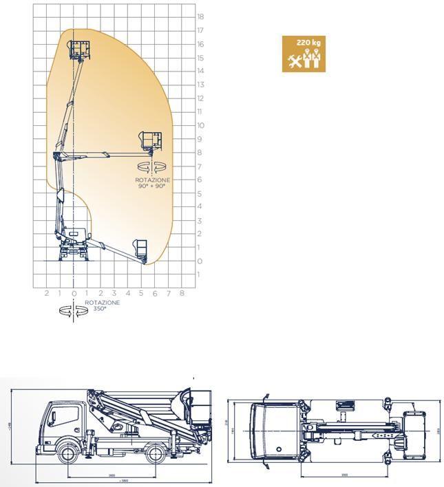 workingarea1770plus