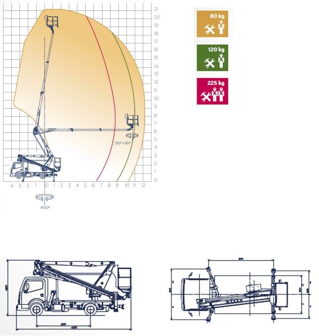 snake-2112-piattaforma-aerea-autocarrata-veicolo-commerciale-leggero-6